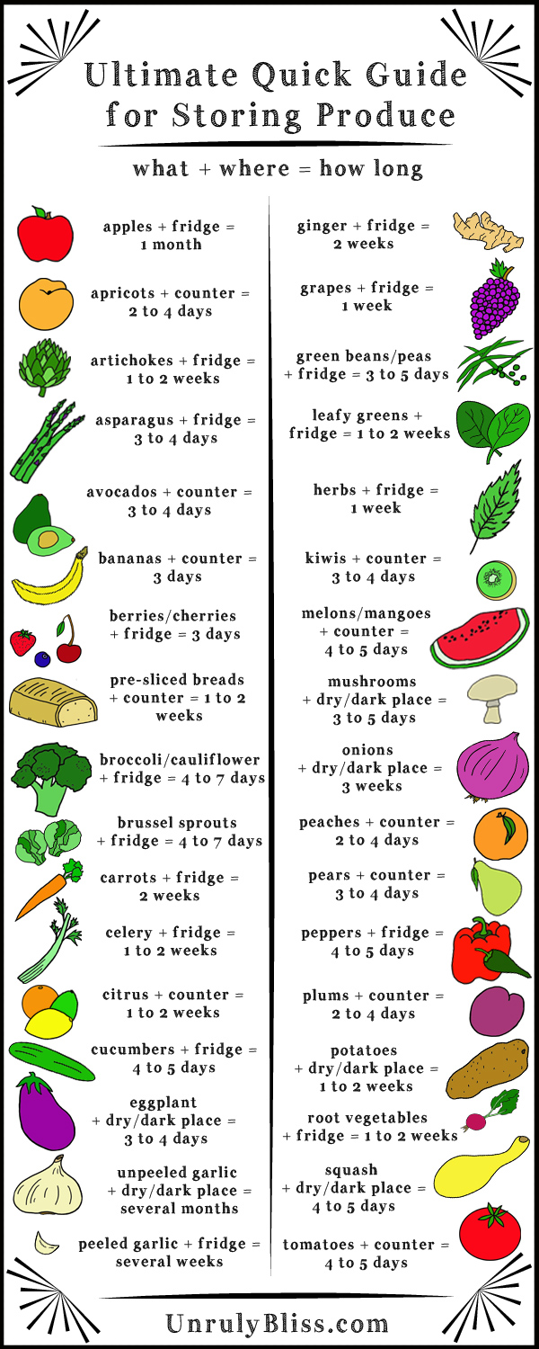 Ultimate Quick Guide for Storing Produce from UnrulyBliss.com